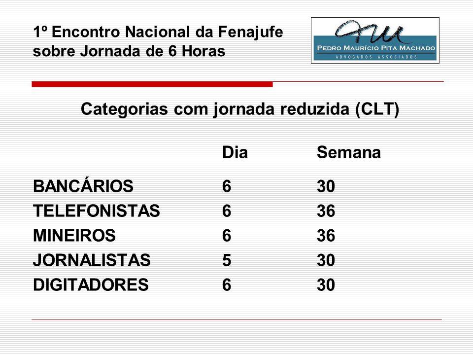 1º Encontro Nacional da Fenajufe sobre Jornada de 6 Horas Categorias com jornada reduzida (CLT) DiaSemana BANCÁRIOS630 TELEFONISTAS6 36 MINEIROS636 JO