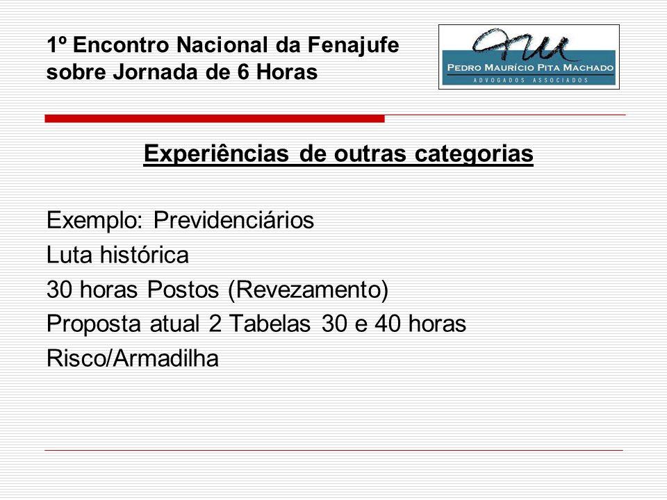1º Encontro Nacional da Fenajufe sobre Jornada de 6 Horas Experiências de outras categorias Exemplo: Previdenciários Luta histórica 30 horas Postos (R