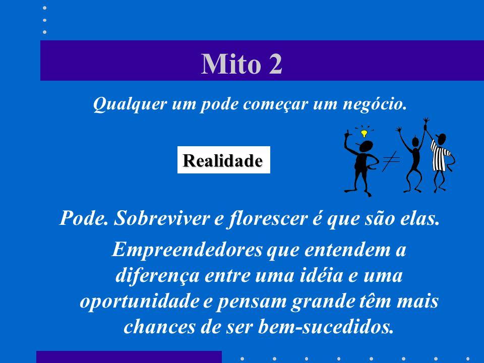 Mito 2 Qualquer um pode começar um negócio.Pode. Sobreviver e florescer é que são elas.