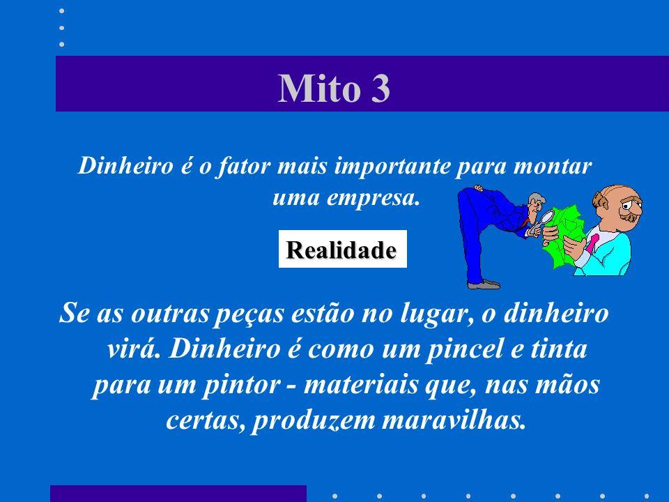 Mito 3 Dinheiro é o fator mais importante para montar uma empresa.