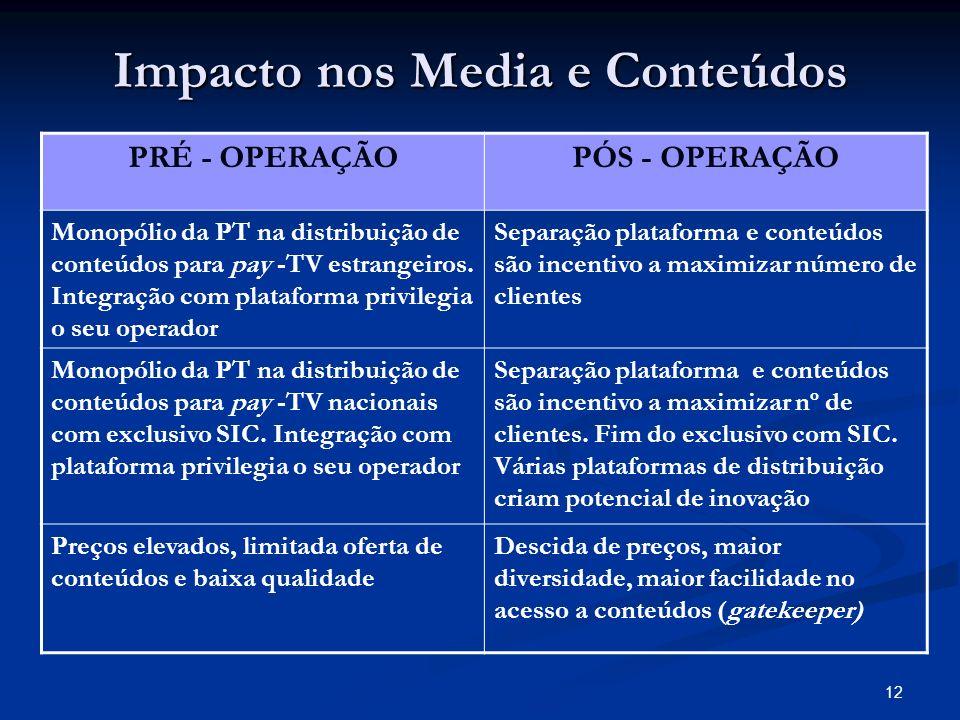12 Impacto nos Media e Conteúdos PRÉ - OPERAÇÃOPÓS - OPERAÇÃO Monopólio da PT na distribuição de conteúdos para pay -TV estrangeiros.