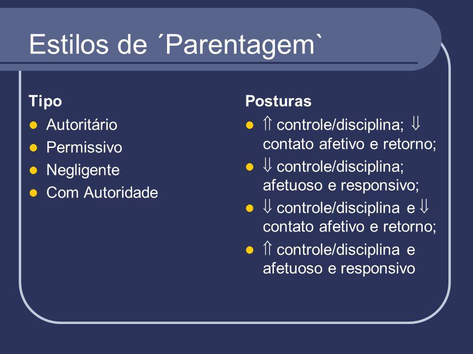 Estilos de ´Parentagem` Tipo Autoritário Permissivo Negligente Com Autoridade Posturas controle/disciplina; contato afetivo e retorno; controle/discip