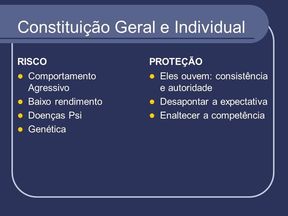 Constituição Geral e Individual RISCO Comportamento Agressivo Baixo rendimento Doenças Psi Genética PROTEÇÃO Eles ouvem: consistência e autoridade Des