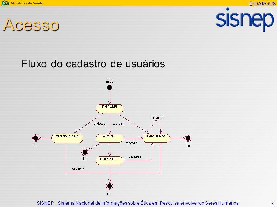 SISNEP - Sistema Nacional de Informações sobre Ética em Pesquisa envolvendo Seres Humanos 3 Acesso Fluxo do cadastro de usuários