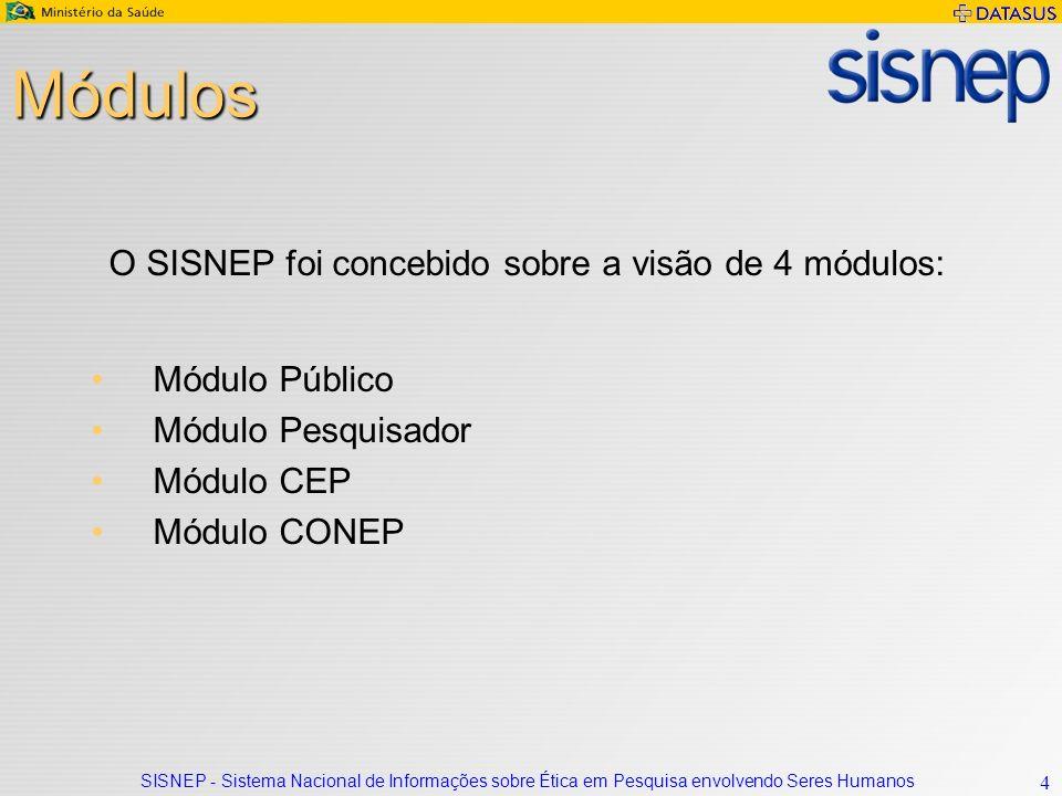 SISNEP - Sistema Nacional de Informações sobre Ética em Pesquisa envolvendo Seres Humanos 4 Módulos O SISNEP foi concebido sobre a visão de 4 módulos: Módulo Público Módulo Pesquisador Módulo CEP Módulo CONEP
