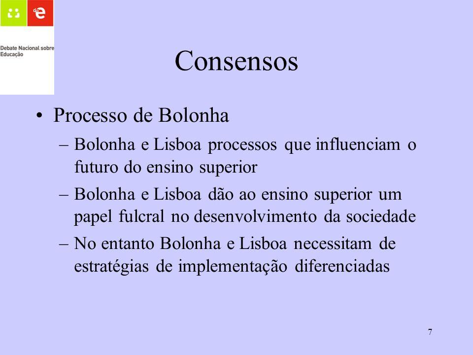 8 Consensos Processo de Bolonha –Vem mudar um paradigma educativo, responsabilizando o aluno pelo seu percurso educativo.