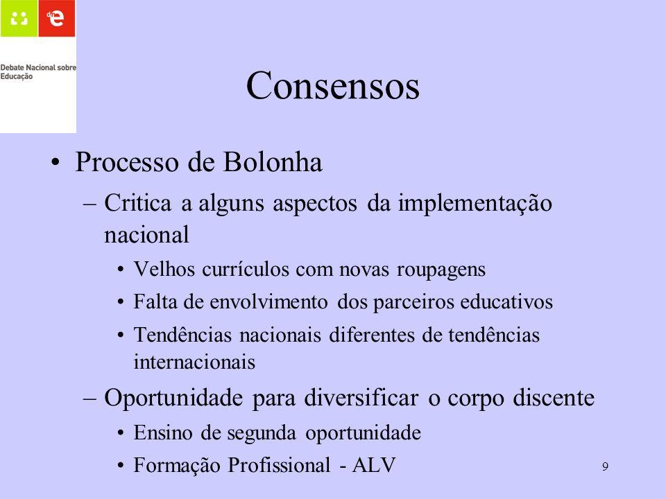10 Consensos Avaliação da Qualidade –necessidade de um sistema com consequências praticas –Um sistema que tenha mecanismos de feedback e melhoria.