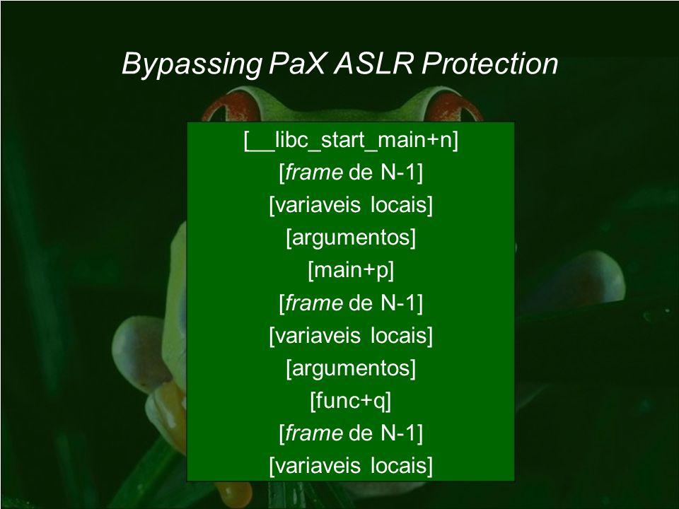 Bypassing PaX ASLR Protection [__libc_start_main+n] [frame de N-1] [variaveis locais] [argumentos] [main+p] [frame de N-1] [variaveis locais] [argumen