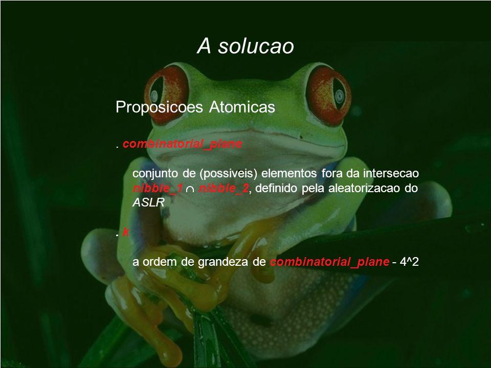 A solucao Proposicoes Atomicas. combinatorial_plane conjunto de (possiveis) elementos fora da intersecao nibble_1 nibble_2, definido pela aleatorizaca