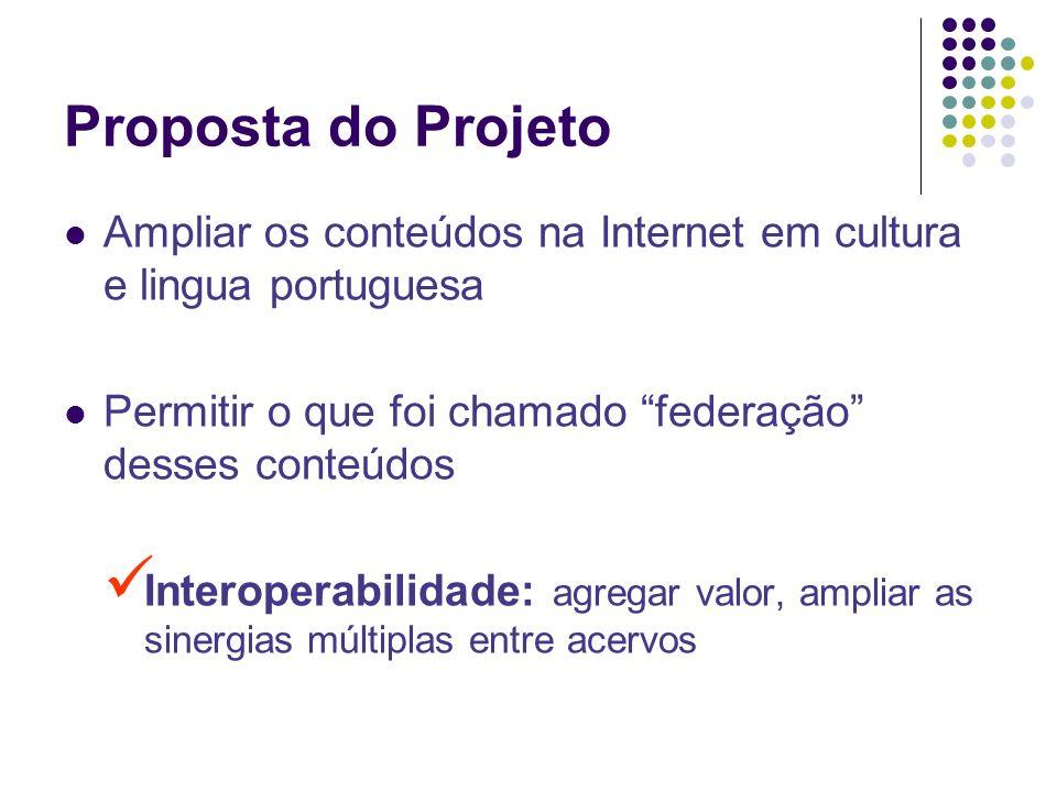 Proposta do Projeto Ampliar os conteúdos na Internet em cultura e lingua portuguesa Permitir o que foi chamado federação desses conteúdos Interoperabilidade: agregar valor, ampliar as sinergias múltiplas entre acervos