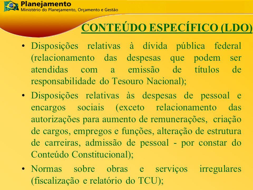 República Federativa do Brasil 15 Disposições relativas à dívida pública federal (relacionamento das despesas que podem ser atendidas com a emissão de