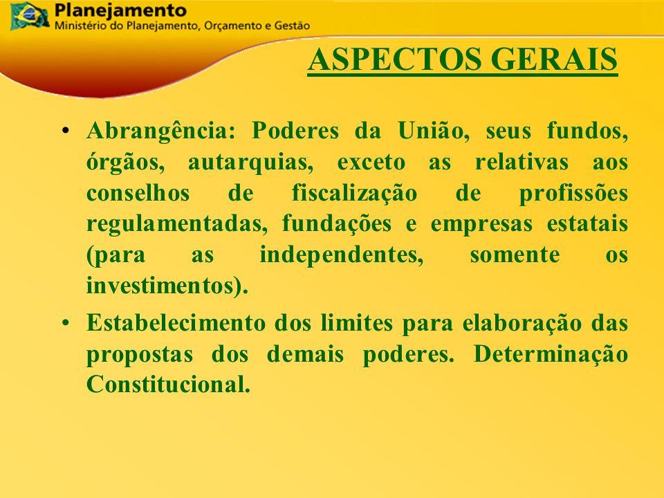 República Federativa do Brasil 18 ASPECTOS GERAIS Abrangência: Poderes da União, seus fundos, órgãos, autarquias, exceto as relativas aos conselhos de