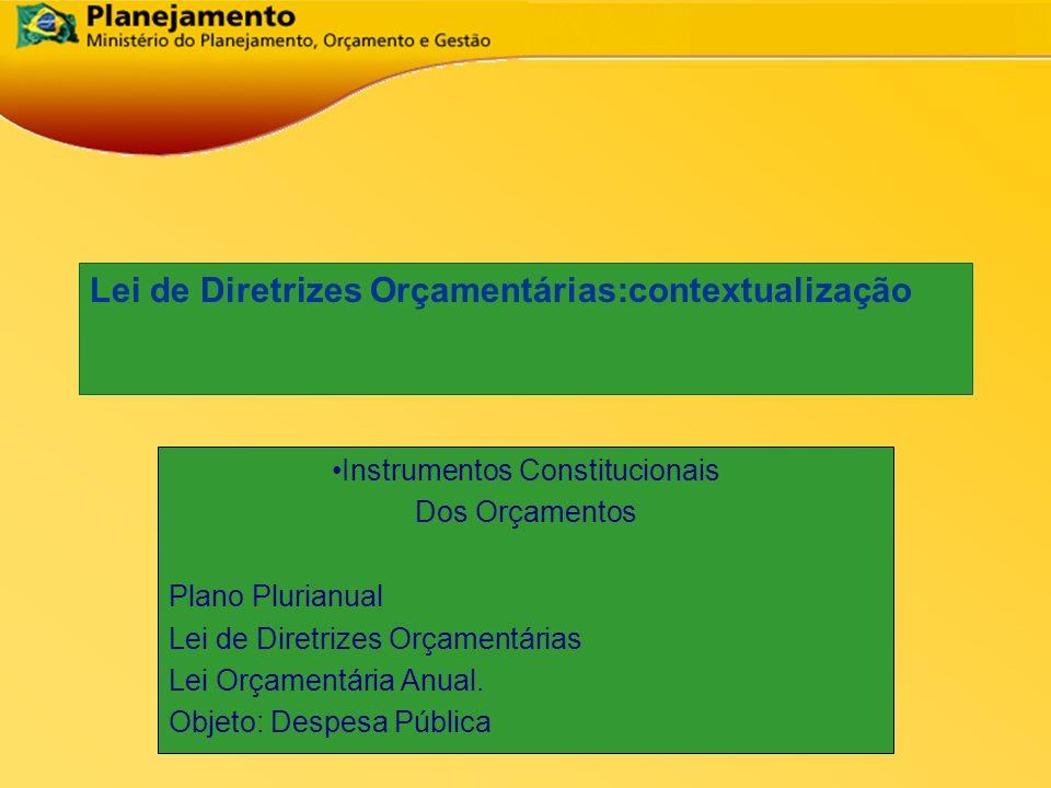 República Federativa do Brasil 2 Lei de Diretrizes Orçamentárias:contextualização Instrumentos Constitucionais Dos Orçamentos Plano Plurianual Lei de
