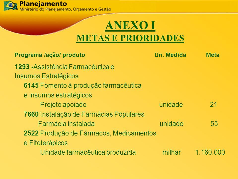 República Federativa do Brasil 20 ANEXO I METAS E PRIORIDADES Programa /ação/ produto Un. Medida Meta 1293 -Assistência Farmacêutica e Insumos Estraté
