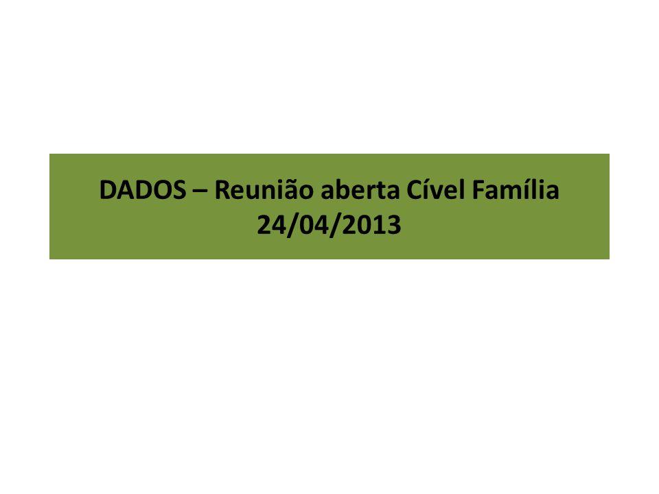 DADOS – Reunião aberta Cível Família 24/04/2013