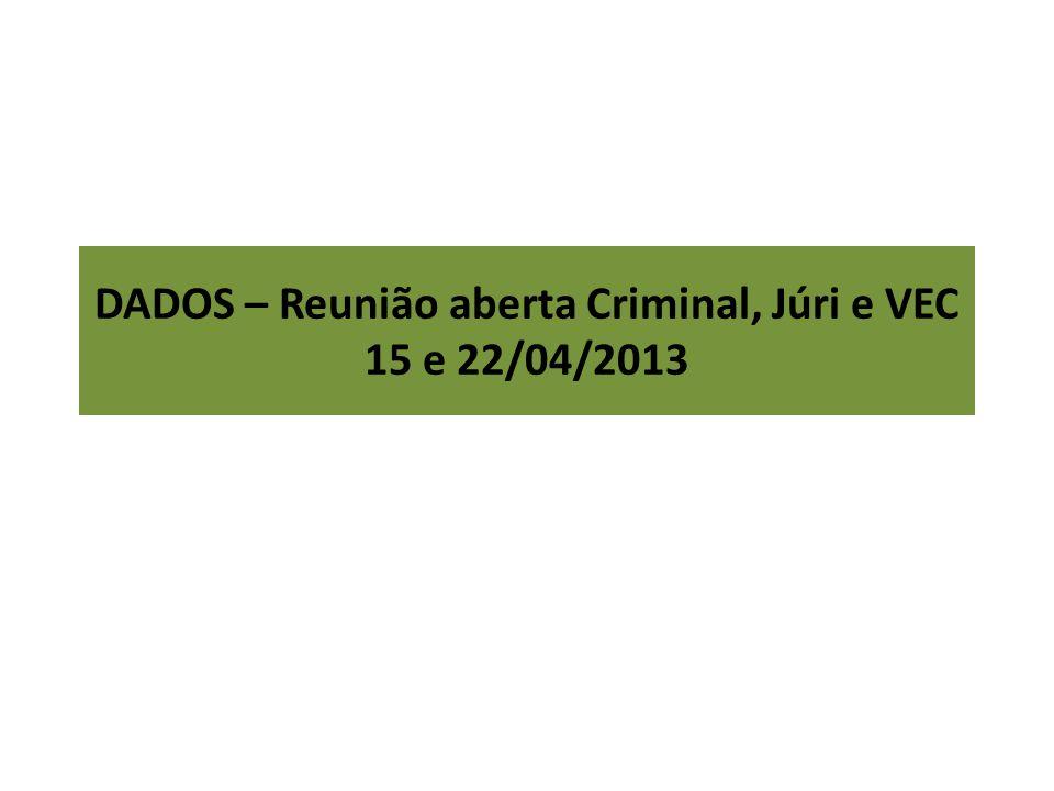 DADOS – Reunião aberta Criminal, Júri e VEC 15 e 22/04/2013