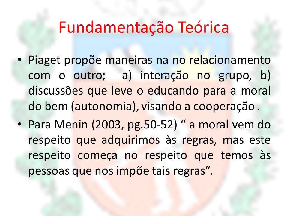 Fundamentação Teórica Piaget propõe maneiras na no relacionamento com o outro; a) interação no grupo, b) discussões que leve o educando para a moral d