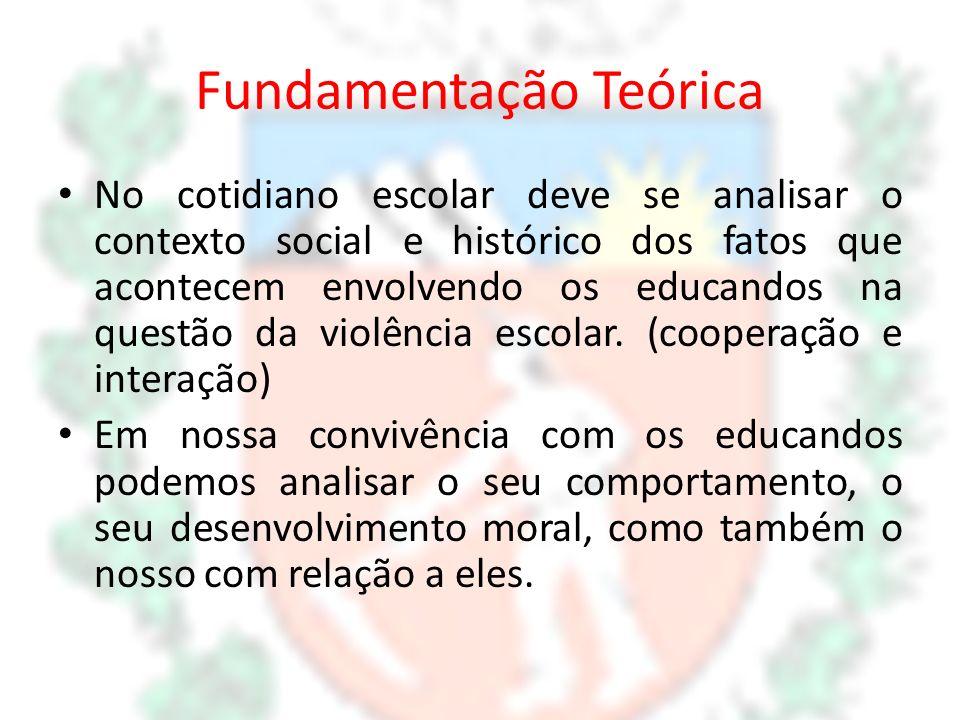 Fundamentação Teórica No cotidiano escolar deve se analisar o contexto social e histórico dos fatos que acontecem envolvendo os educandos na questão d