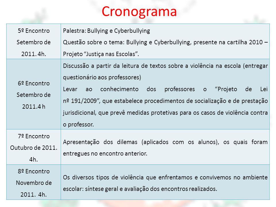 Cronograma 5º Encontro Setembro de 2011. 4h. Palestra: Bullying e Cyberbullying Questão sobre o tema: Bullying e Cyberbullying, presente na cartilha 2