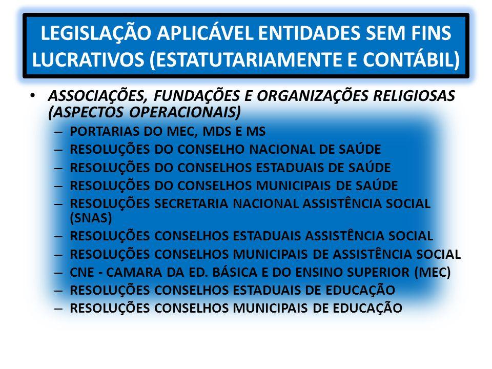 LEGISLAÇÃO APLICÁVEL ENTIDADES SEM FINS LUCRATIVOS (ESTATUTARIAMENTE E CONTÁBIL) ASSOCIAÇÕES, FUNDAÇÕES E ORGANIZAÇÕES RELIGIOSAS (ASPECTOS OPERACIONA