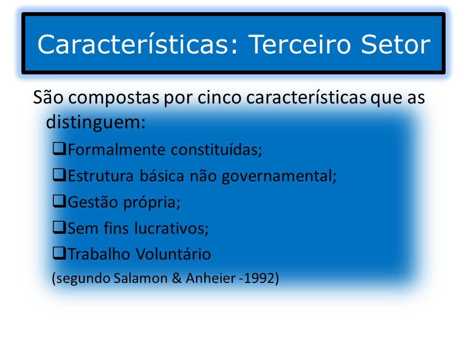 Características: Terceiro Setor São compostas por cinco características que as distinguem: Formalmente constituídas; Estrutura básica não governamenta