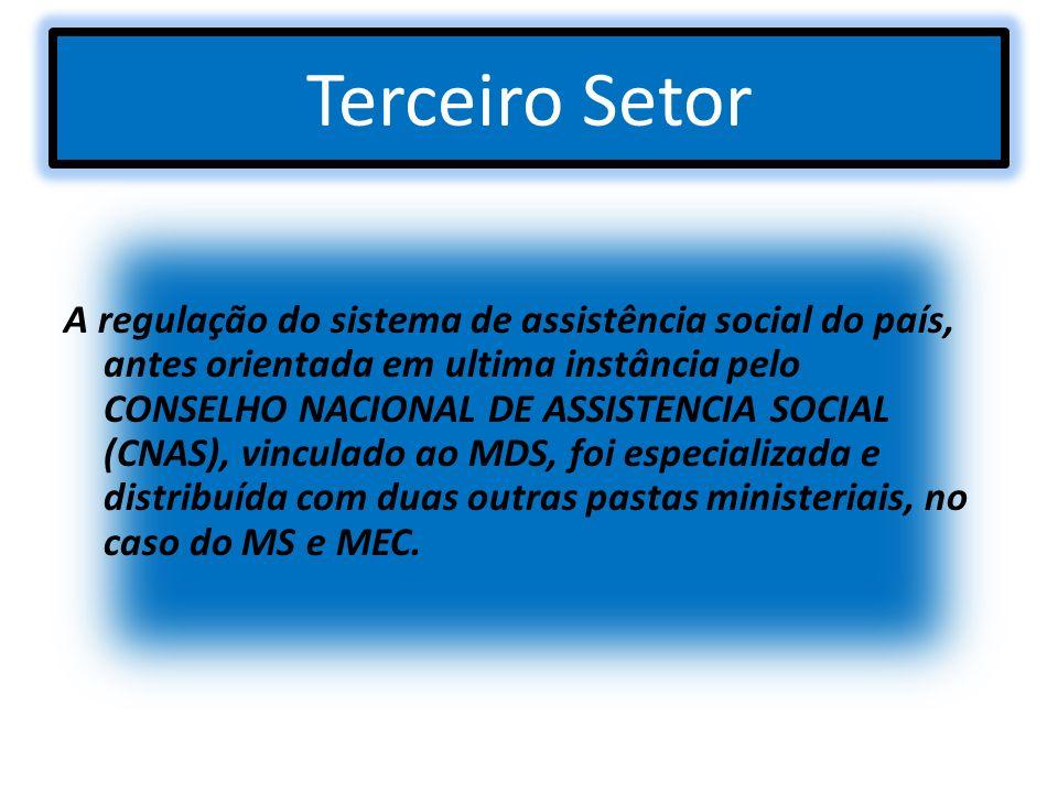 Terceiro Setor A regulação do sistema de assistência social do país, antes orientada em ultima instância pelo CONSELHO NACIONAL DE ASSISTENCIA SOCIAL