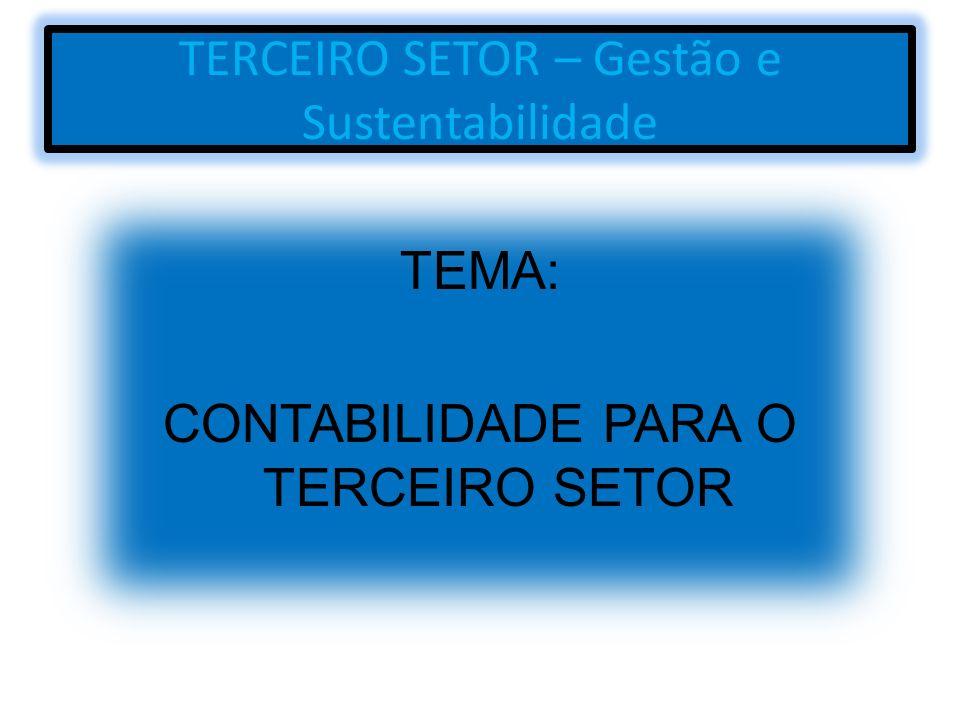 XXI OFICINA DE CONHECIMENTO SUB-TEMA : TERCEIRO SETOR – CENÁRIO FISCAL Prof.