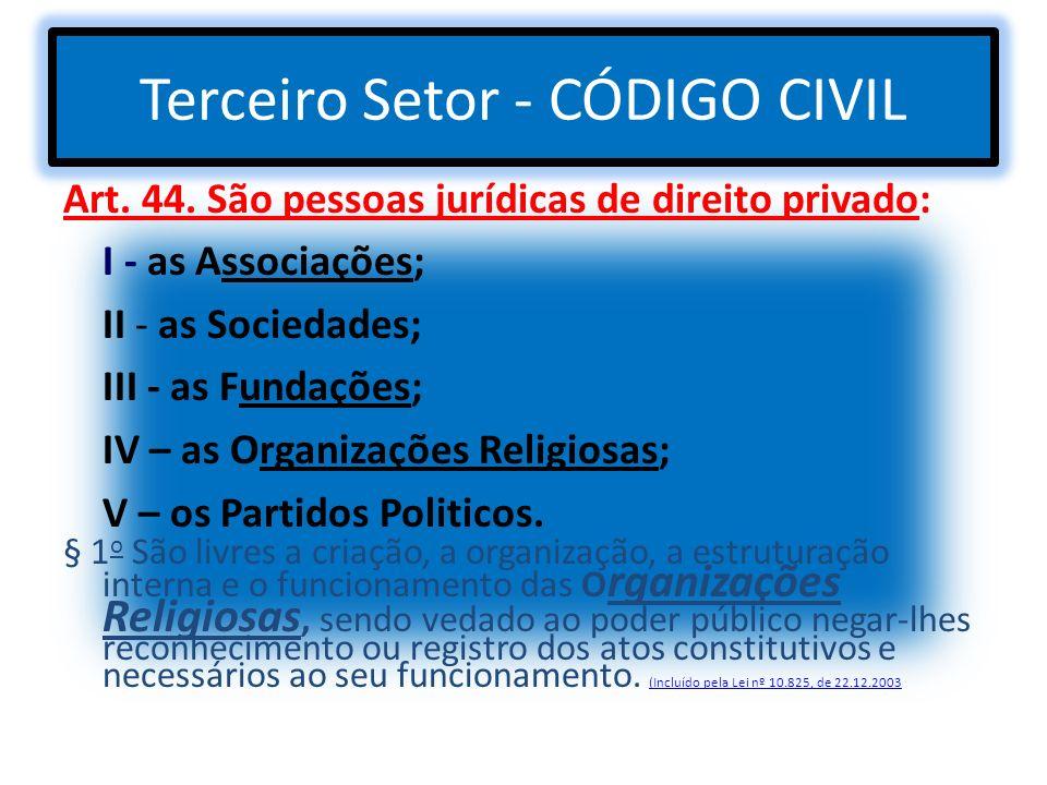 Terceiro Setor - CÓDIGO CIVIL Art. 44. São pessoas jurídicas de direito privado: I - as Associações; II - as Sociedades; III - as Fundações; IV – as O