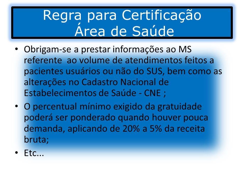 Regra para Certificação Área de Saúde Obrigam-se a prestar informações ao MS referente ao volume de atendimentos feitos a pacientes usuários ou não do