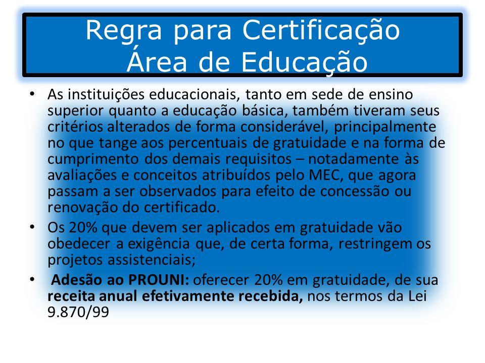 Regra para Certificação Área de Educação As instituições educacionais, tanto em sede de ensino superior quanto a educação básica, também tiveram seus