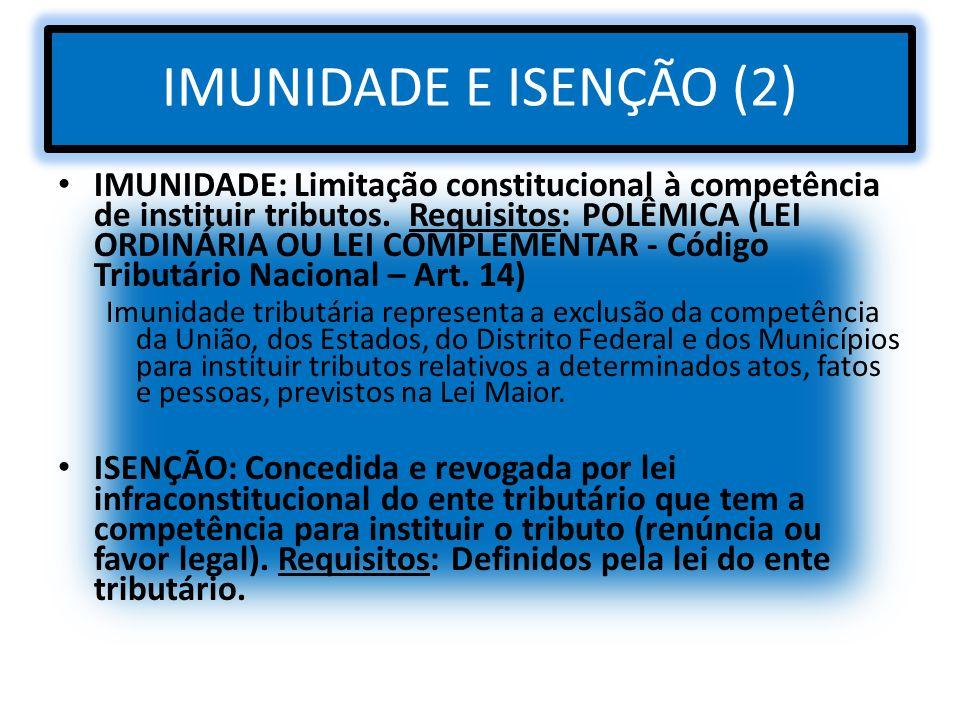 IMUNIDADE E ISENÇÃO (2) IMUNIDADE: Limitação constitucional à competência de instituir tributos. Requisitos: POLÊMICA (LEI ORDINÁRIA OU LEI COMPLEMENT