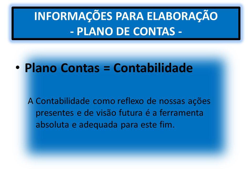 INFORMAÇÕES PARA ELABORAÇÃO - PLANO DE CONTAS - Plano Contas = Contabilidade A Contabilidade como reflexo de nossas ações presentes e de visão futura
