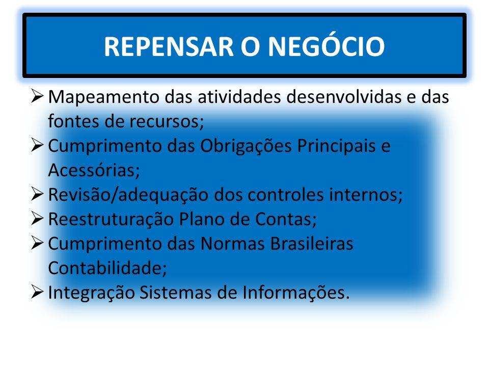 REPENSAR O NEGÓCIO Mapeamento das atividades desenvolvidas e das fontes de recursos; Cumprimento das Obrigações Principais e Acessórias; Revisão/adequ