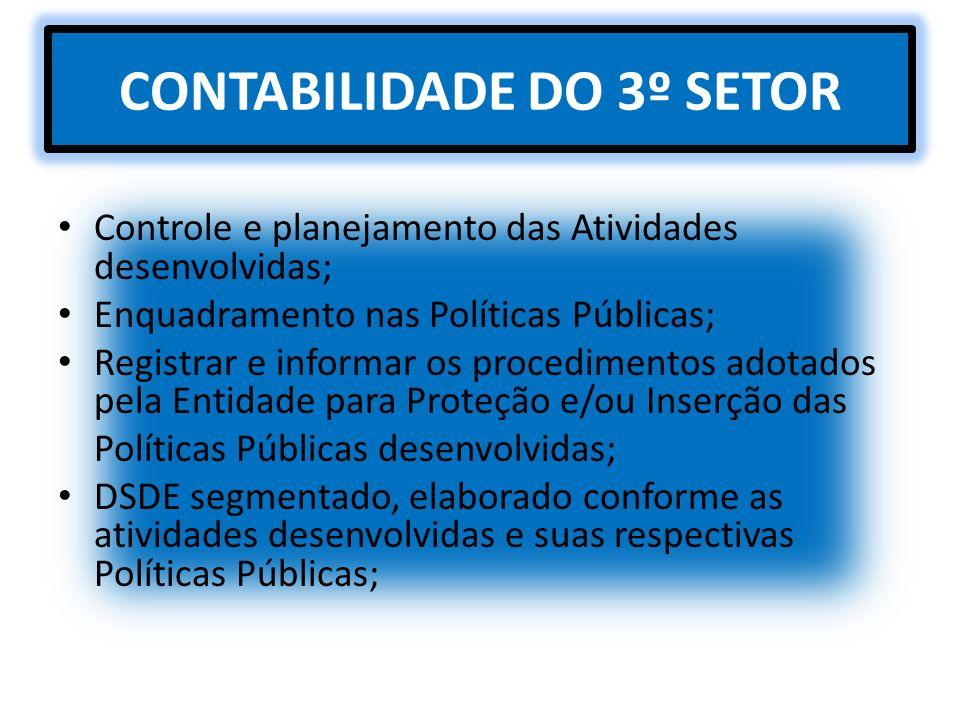 CONTABILIDADE DO 3º SETOR Controle e planejamento das Atividades desenvolvidas; Enquadramento nas Políticas Públicas; Registrar e informar os procedim