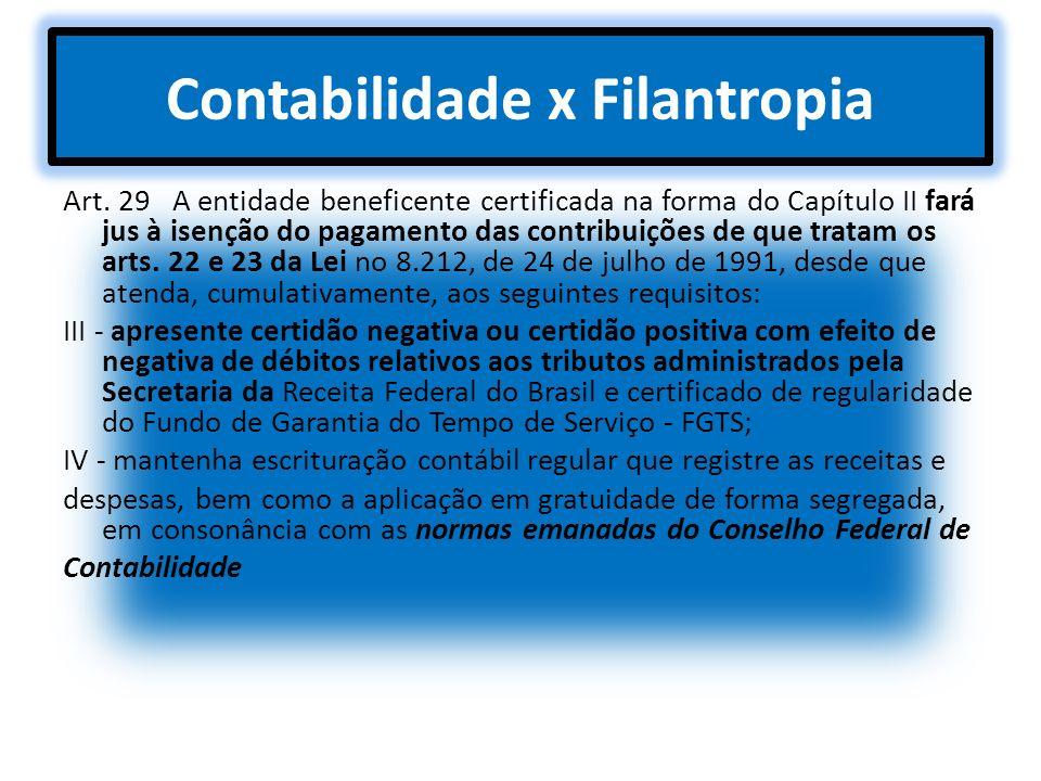 Contabilidade x Filantropia Art. 29 A entidade beneficente certificada na forma do Capítulo II fará jus à isenção do pagamento das contribuições de qu