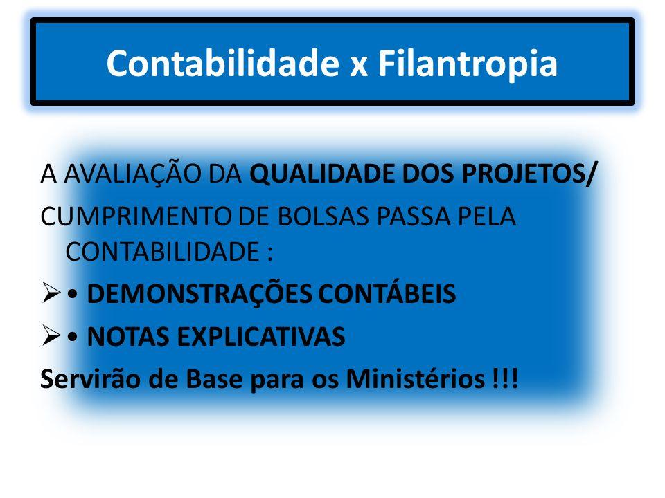 Contabilidade x Filantropia A AVALIAÇÃO DA QUALIDADE DOS PROJETOS/ CUMPRIMENTO DE BOLSAS PASSA PELA CONTABILIDADE : DEMONSTRAÇÕES CONTÁBEIS NOTAS EXPL