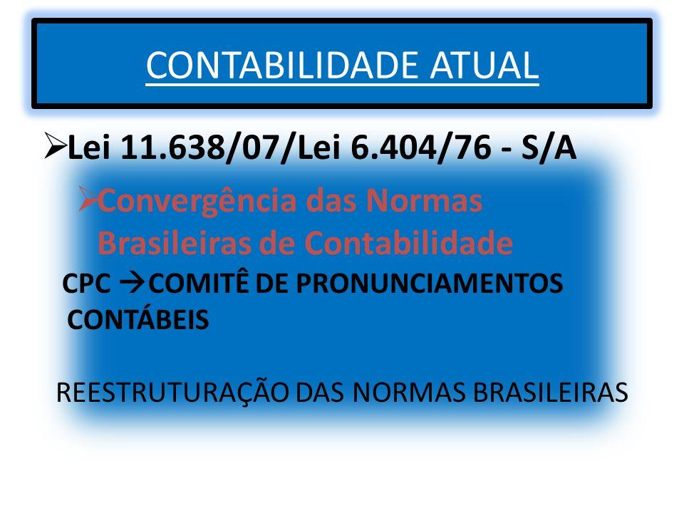 CONTABILIDADE ATUAL Lei 11.638/07/Lei 6.404/76 - S/A Convergência das Normas Brasileiras de Contabilidade CPC COMITÊ DE PRONUNCIAMENTOS CONTÁBEIS REES