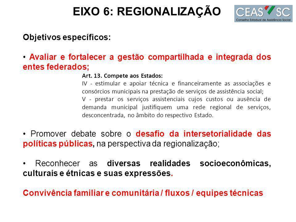 EIXO 6: REGIONALIZAÇÃO Objetivos específicos: Avaliar e fortalecer a gestão compartilhada e integrada dos entes federados; Art.