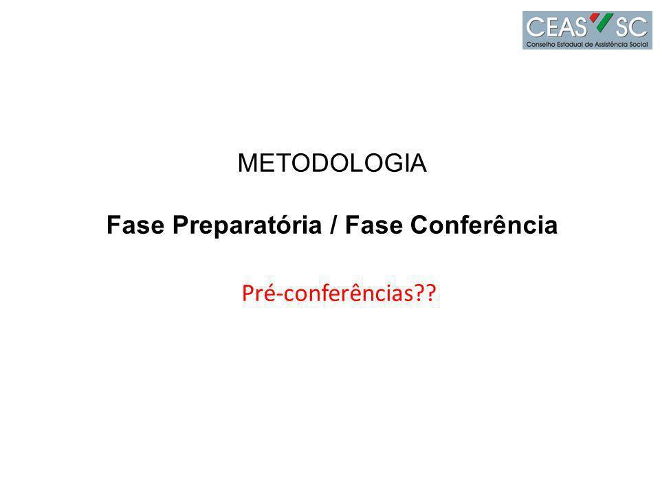 METODOLOGIA Fase Preparatória / Fase Conferência Pré-conferências??