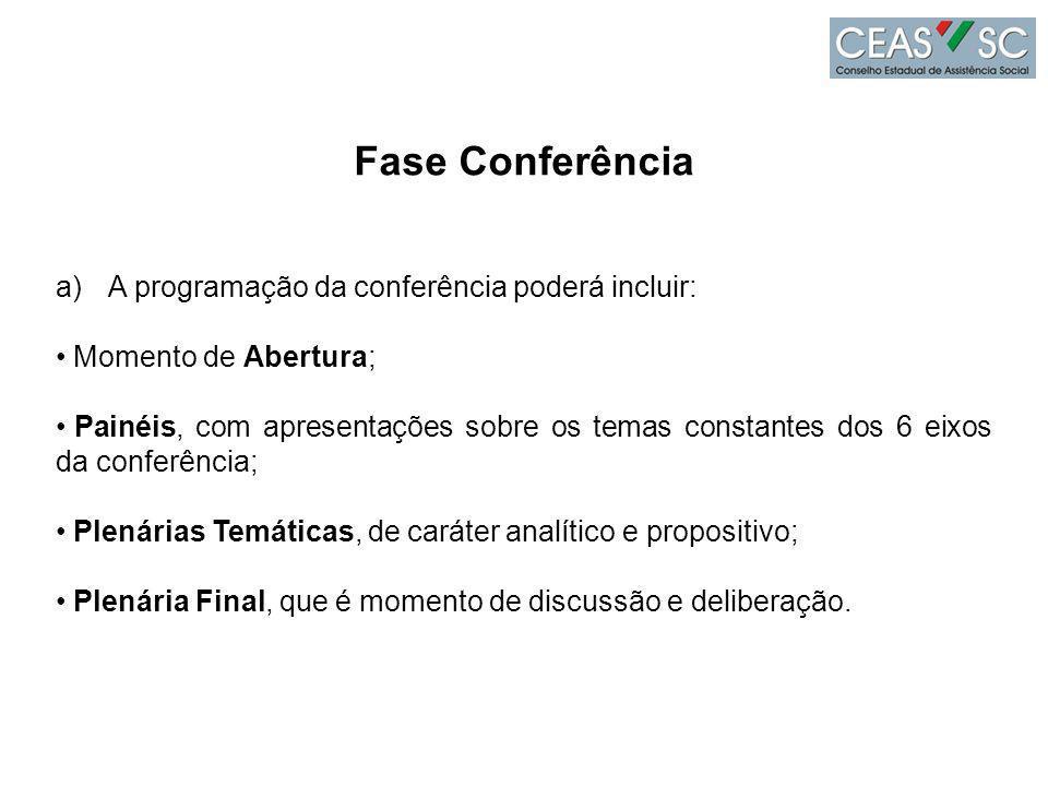 Fase Conferência a)A programação da conferência poderá incluir: Momento de Abertura; Painéis, com apresentações sobre os temas constantes dos 6 eixos da conferência; Plenárias Temáticas, de caráter analítico e propositivo; Plenária Final, que é momento de discussão e deliberação.