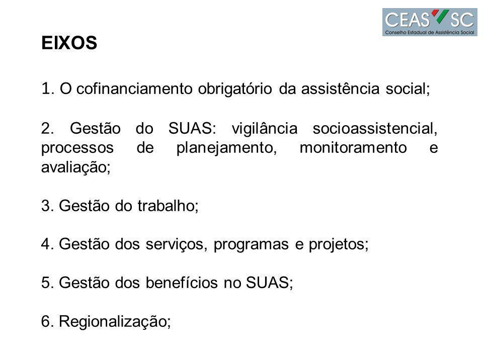 EIXOS 1.O cofinanciamento obrigatório da assistência social; 2.