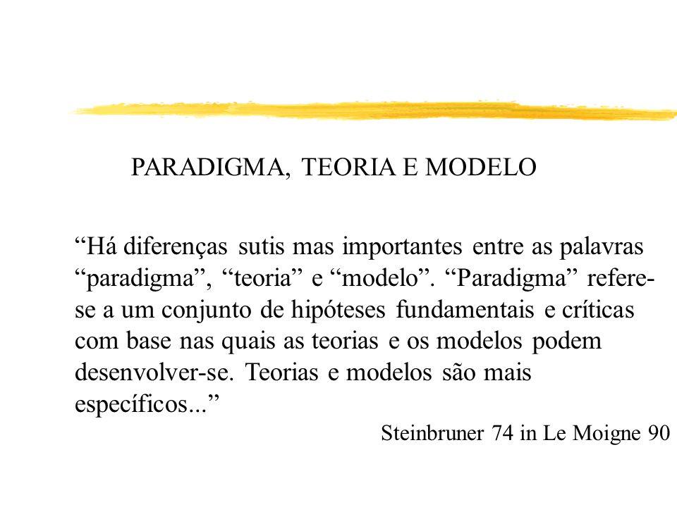 PARADIGMA, TEORIA E MODELO Há diferenças sutis mas importantes entre as palavras paradigma, teoria e modelo. Paradigma refere- se a um conjunto de hip