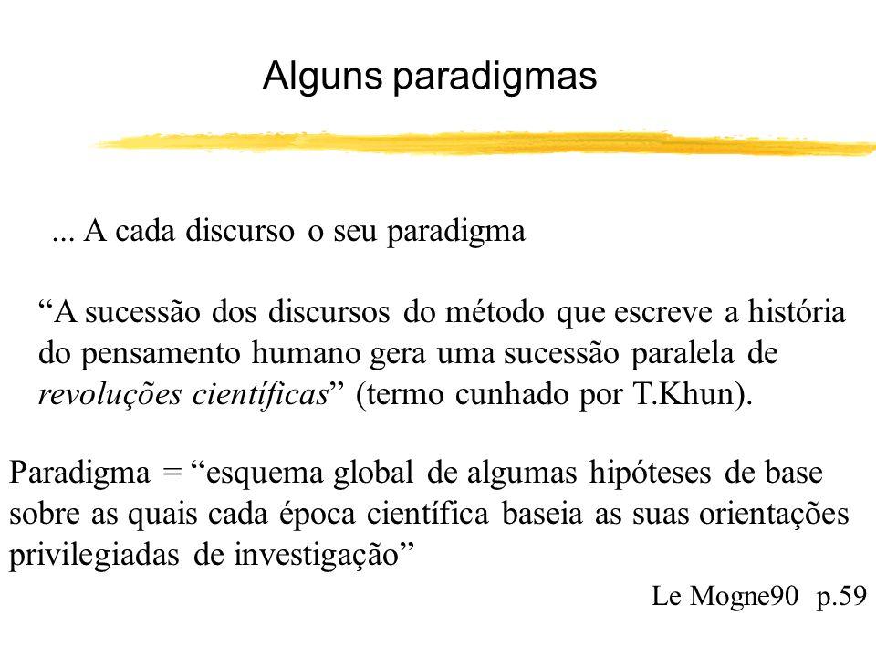 Alguns paradigmas... A cada discurso o seu paradigma A sucessão dos discursos do método que escreve a história do pensamento humano gera uma sucessão
