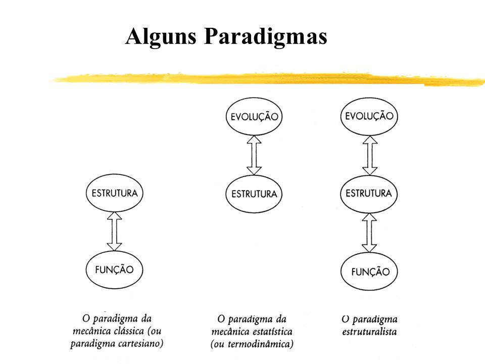 Alguns Paradigmas