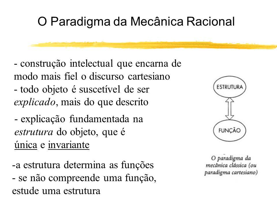 O Paradigma da Mecânica Racional - construção intelectual que encarna de modo mais fiel o discurso cartesiano - todo objeto é suscetível de ser explic