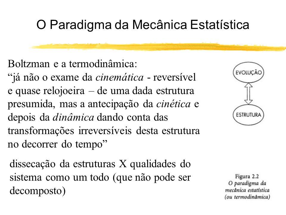 O Paradigma da Mecânica Estatística Boltzman e a termodinâmica: já não o exame da cinemática - reversível e quase relojoeira – de uma dada estrutura p