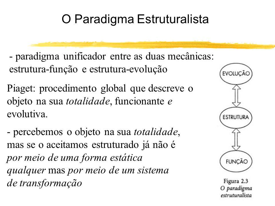 O Paradigma Estruturalista - paradigma unificador entre as duas mecânicas: estrutura-função e estrutura-evolução Piaget: procedimento global que descr