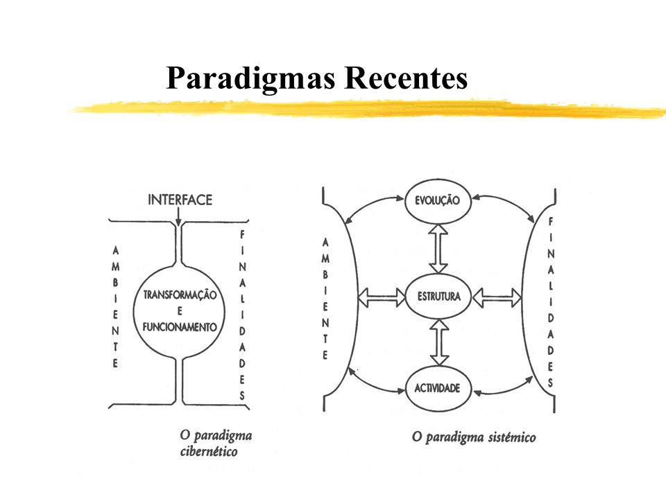 Paradigmas Recentes