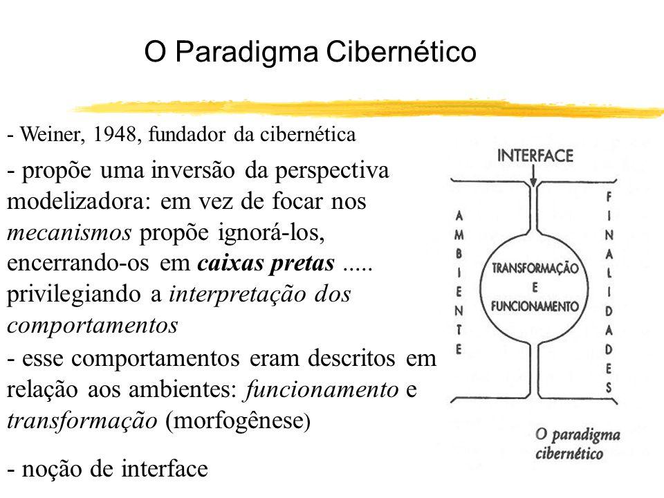 O Paradigma Cibernético - Weiner, 1948, fundador da cibernética - propõe uma inversão da perspectiva modelizadora: em vez de focar nos mecanismos prop
