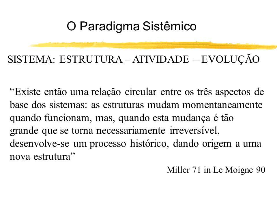 O Paradigma Sistêmico SISTEMA: ESTRUTURA – ATIVIDADE – EVOLUÇÃO Existe então uma relação circular entre os três aspectos de base dos sistemas: as estr